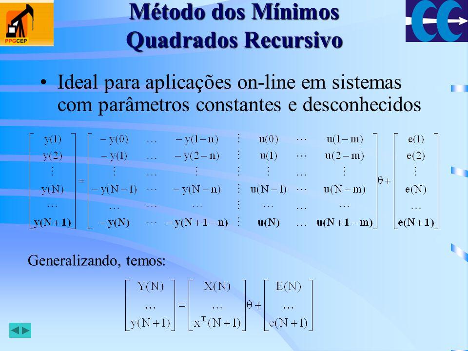 Método dos Mínimos Quadrados Recursivo