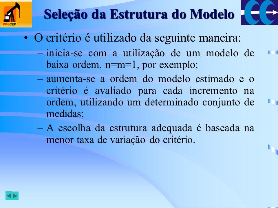 Seleção da Estrutura do Modelo