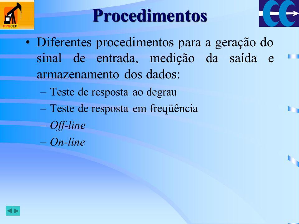 Procedimentos Diferentes procedimentos para a geração do sinal de entrada, medição da saída e armazenamento dos dados: