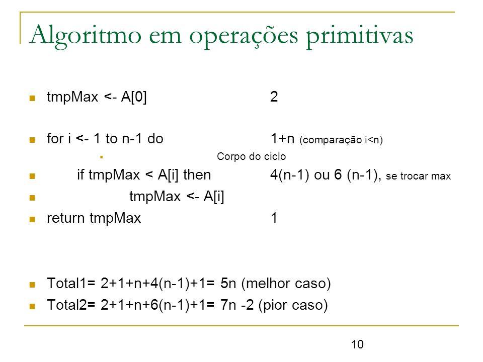 Algoritmo em operações primitivas