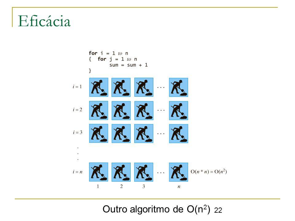 Outro algoritmo de O(n2)