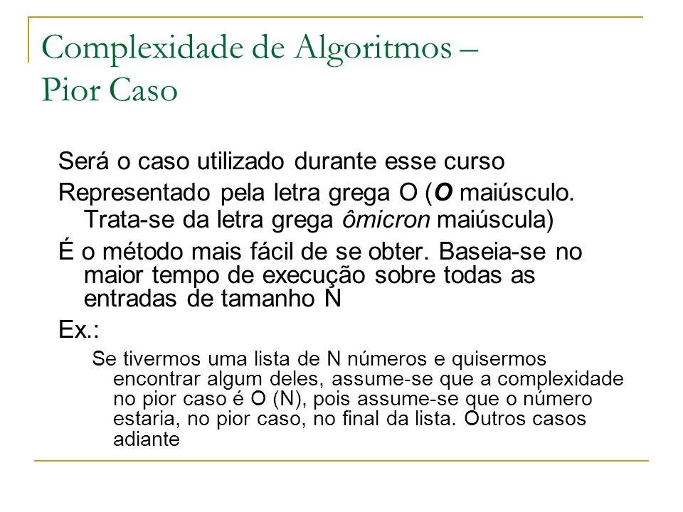 Complexidade de Algoritmos – Pior Caso