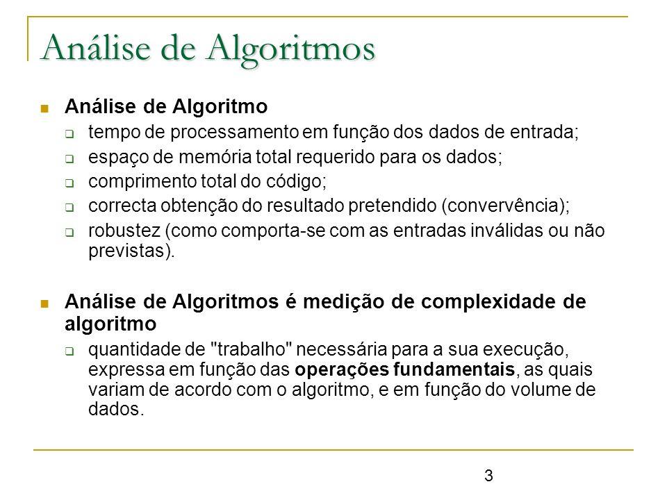 Análise de Algoritmos Análise de Algoritmo