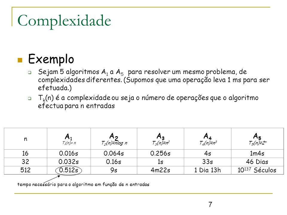 Complexidade Exemplo A1 A2 A3 A4 A5