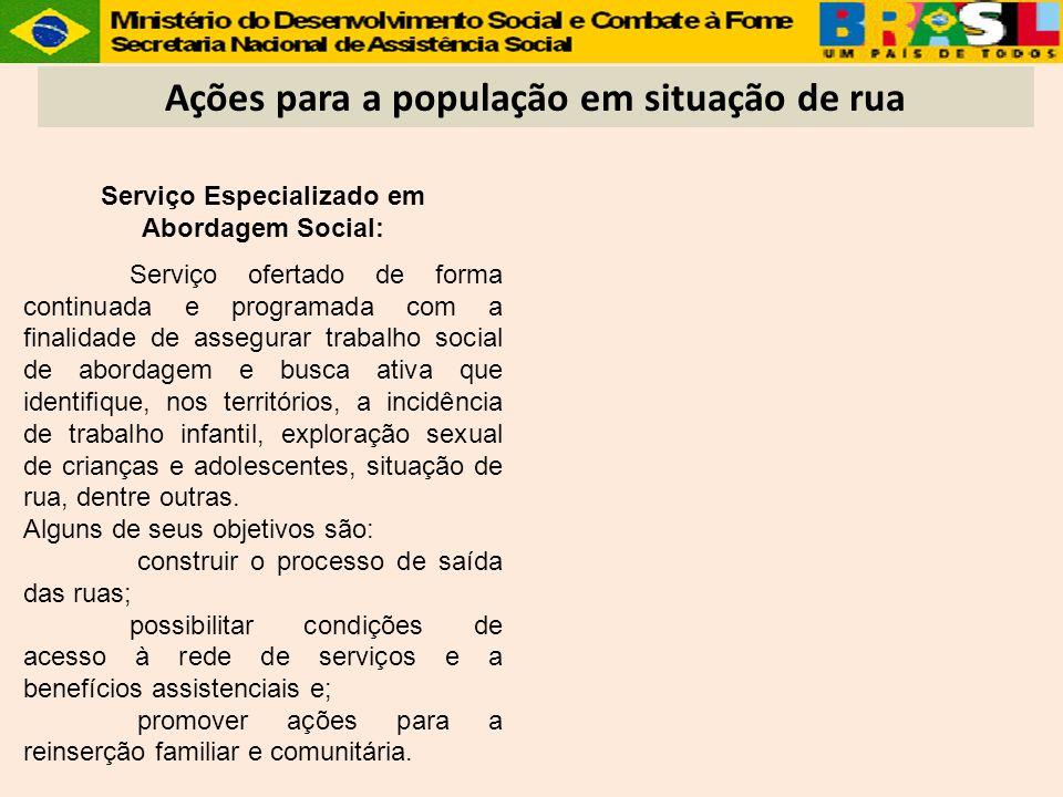 Ações para a população em situação de rua Serviço Especializado em