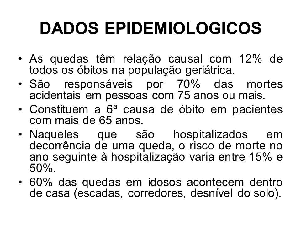 DADOS EPIDEMIOLOGICOS