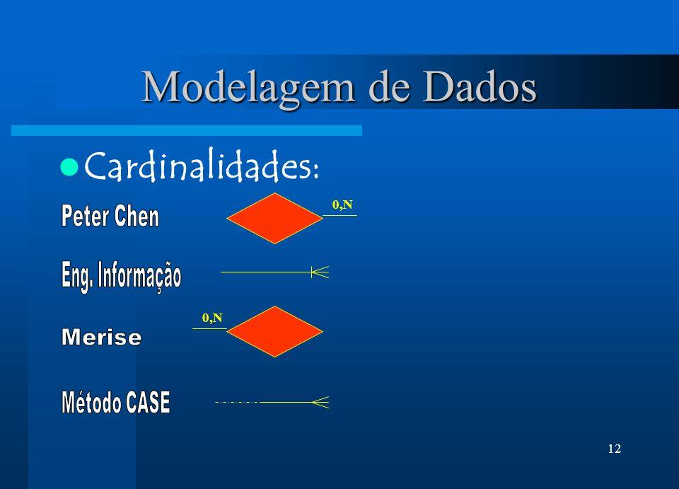 Modelagem de Dados Cardinalidades: Peter Chen Eng. Informação Merise