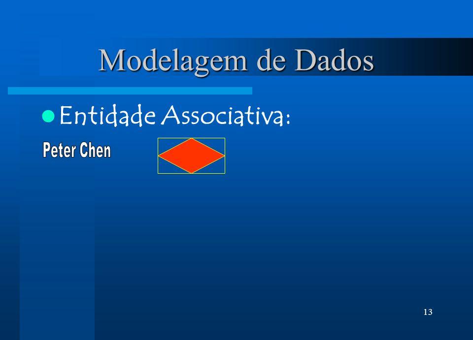 Modelagem de Dados Entidade Associativa: Peter Chen