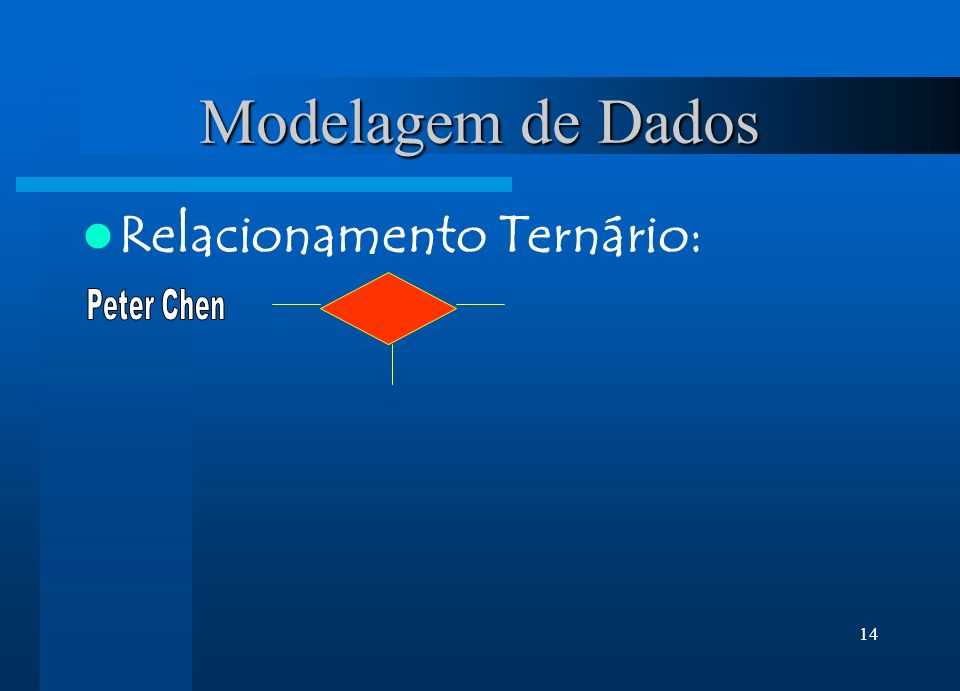 Modelagem de Dados Relacionamento Ternário: Peter Chen