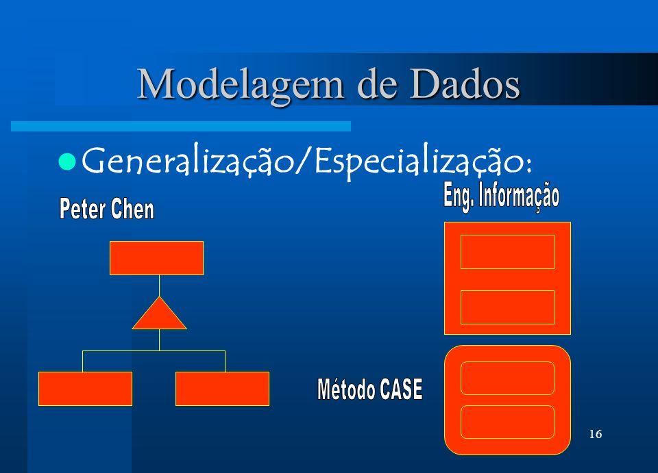 Modelagem de Dados Generalização/Especialização: Eng. Informação