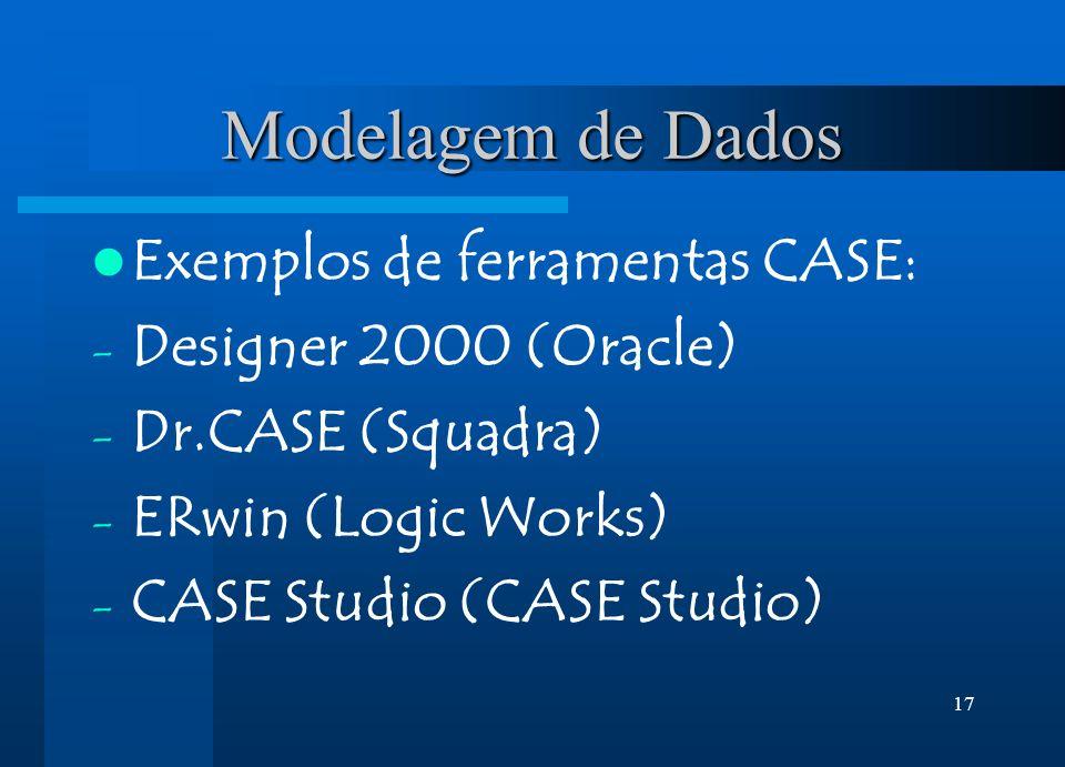 Modelagem de Dados Exemplos de ferramentas CASE: