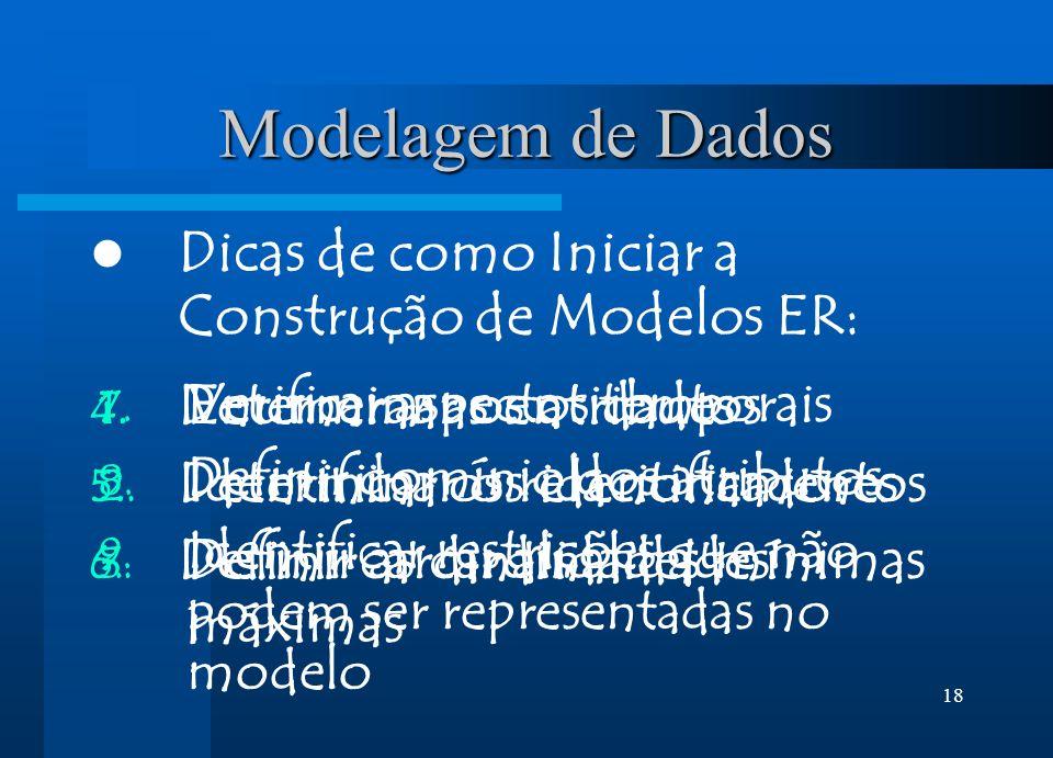 Modelagem de Dados Dicas de como Iniciar a Construção de Modelos ER: