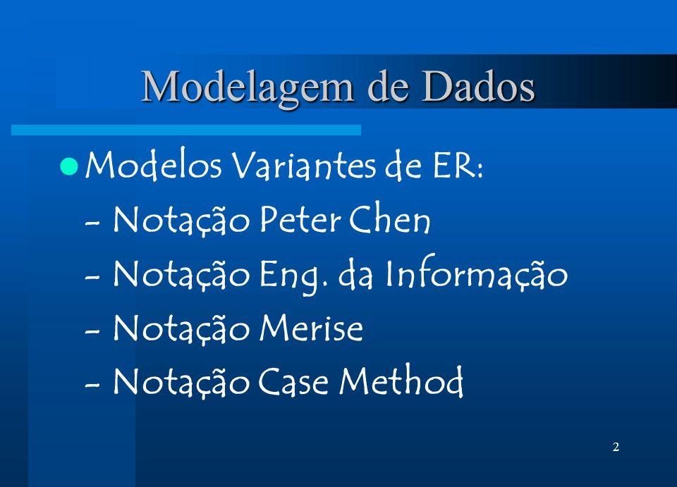 Modelagem de Dados Modelos Variantes de ER: - Notação Peter Chen