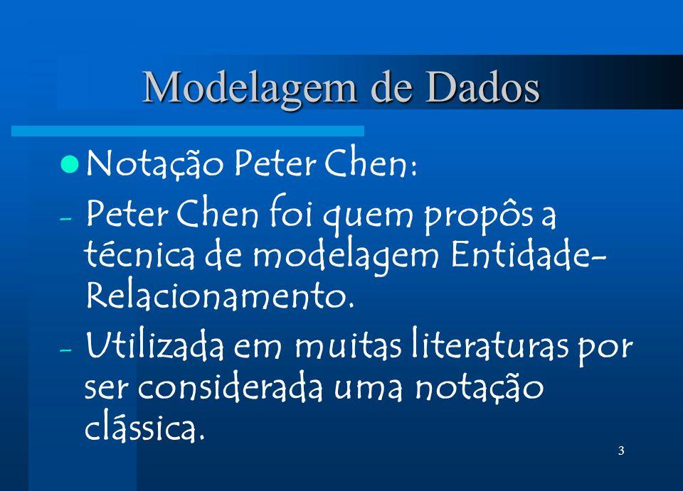 Modelagem de Dados Notação Peter Chen: