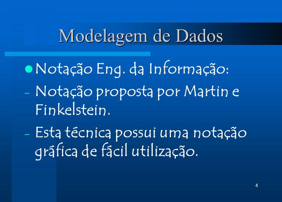 Modelagem de Dados Notação Eng. da Informação: