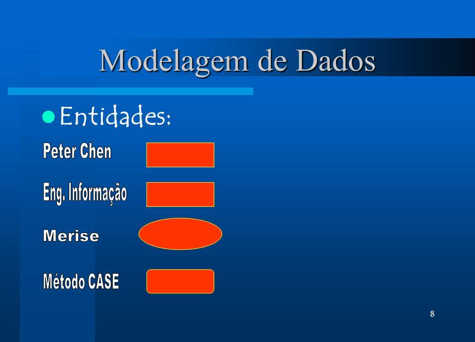 Modelagem de Dados Entidades: Peter Chen Eng. Informação Merise