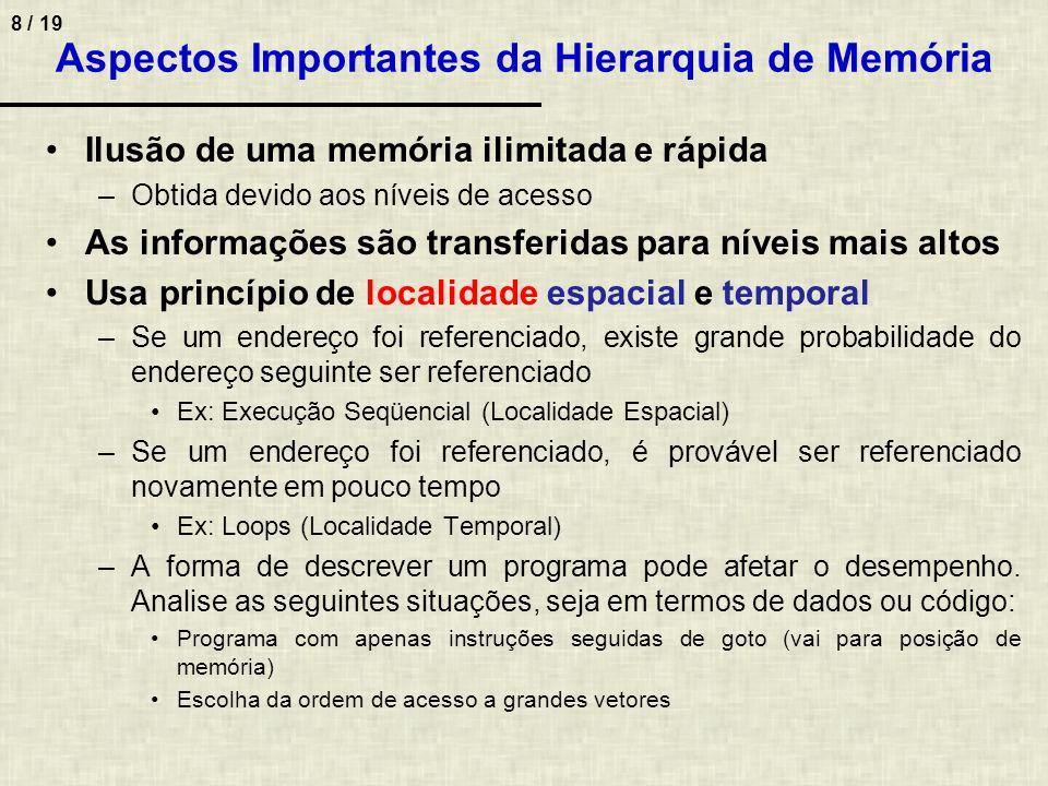 Aspectos Importantes da Hierarquia de Memória