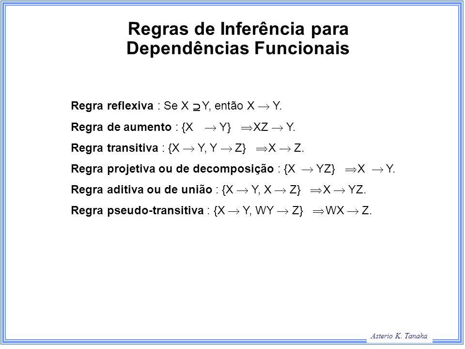 Regras de Inferência para Dependências Funcionais