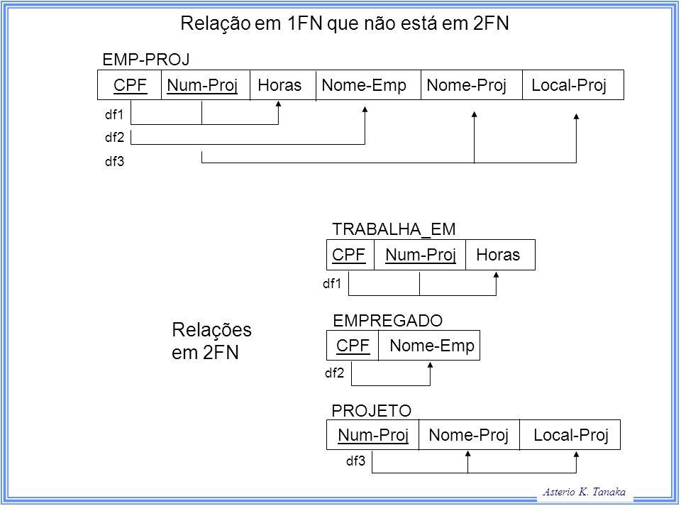 Relação em 1FN que não está em 2FN