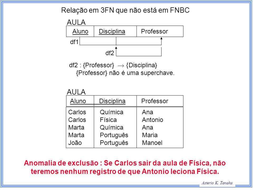 Relação em 3FN que não está em FNBC