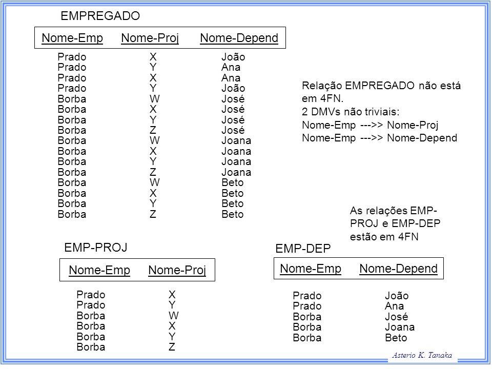 Nome-Emp Nome-Proj Nome-Depend