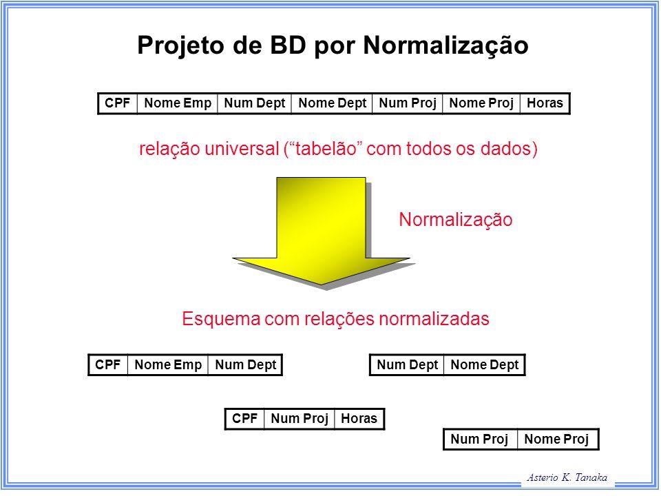 Projeto de BD por Normalização