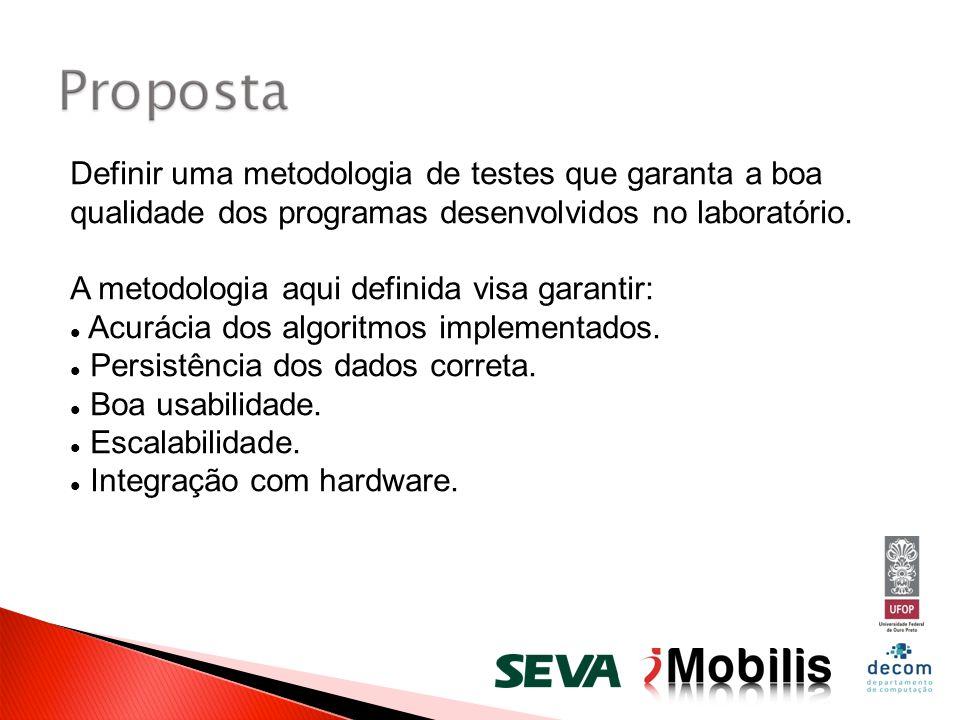 Definir uma metodologia de testes que garanta a boa qualidade dos programas desenvolvidos no laboratório.