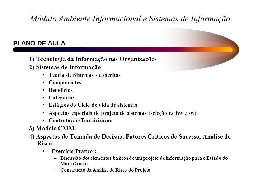 Módulo Ambiente Informacional e Sistemas de Informação