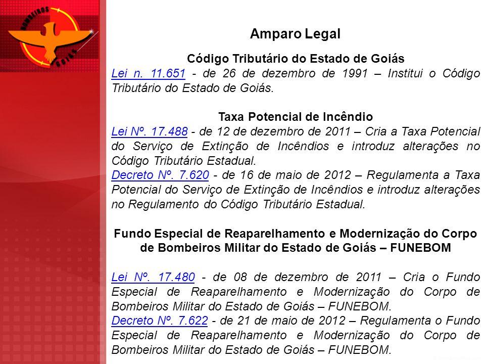 Código Tributário do Estado de Goiás