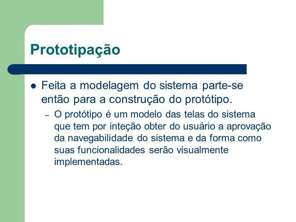 Prototipação Feita a modelagem do sistema parte-se então para a construção do protótipo.