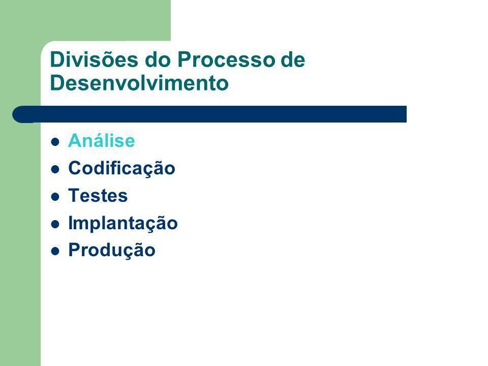 Divisões do Processo de Desenvolvimento