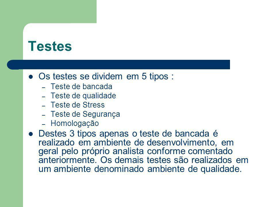 Testes Os testes se dividem em 5 tipos :