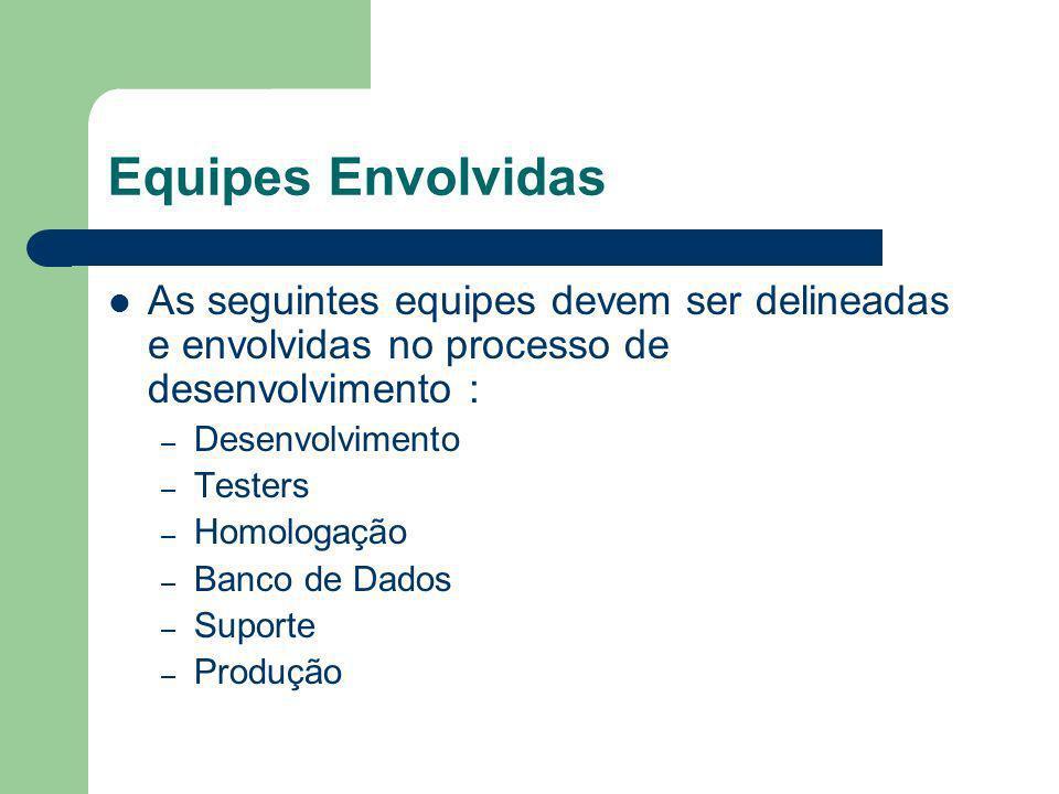 Equipes Envolvidas As seguintes equipes devem ser delineadas e envolvidas no processo de desenvolvimento :