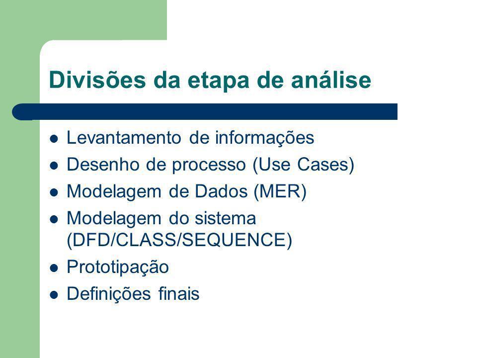 Divisões da etapa de análise