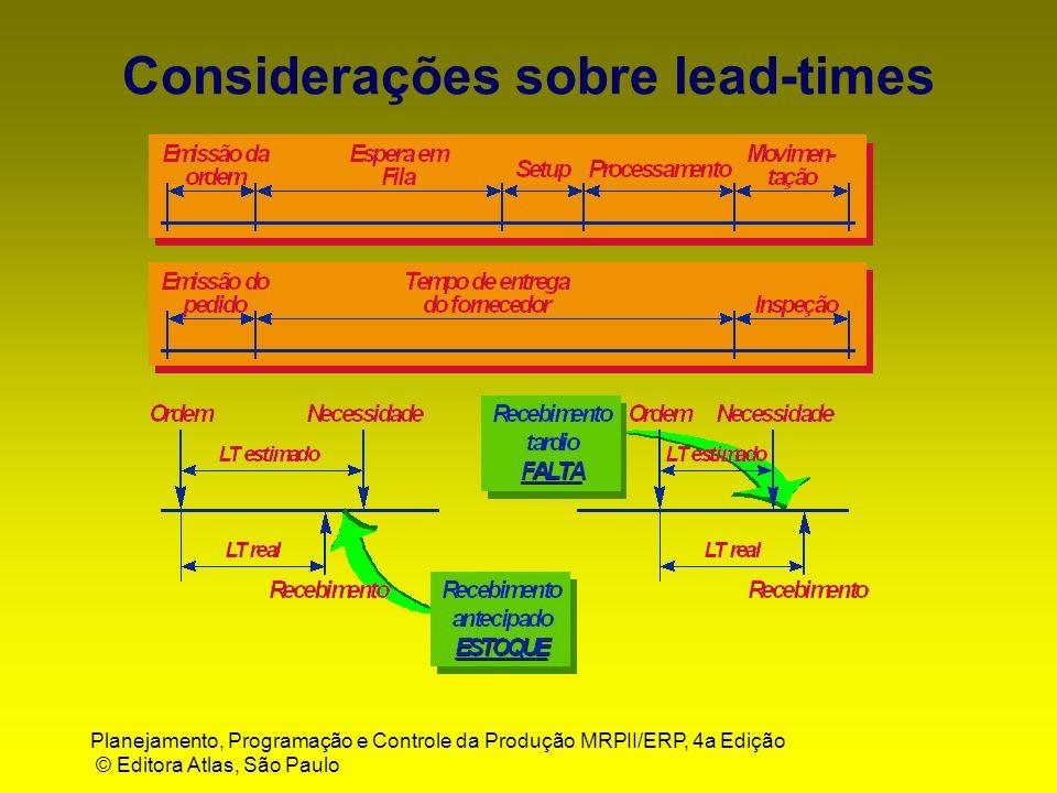 Considerações sobre lead-times