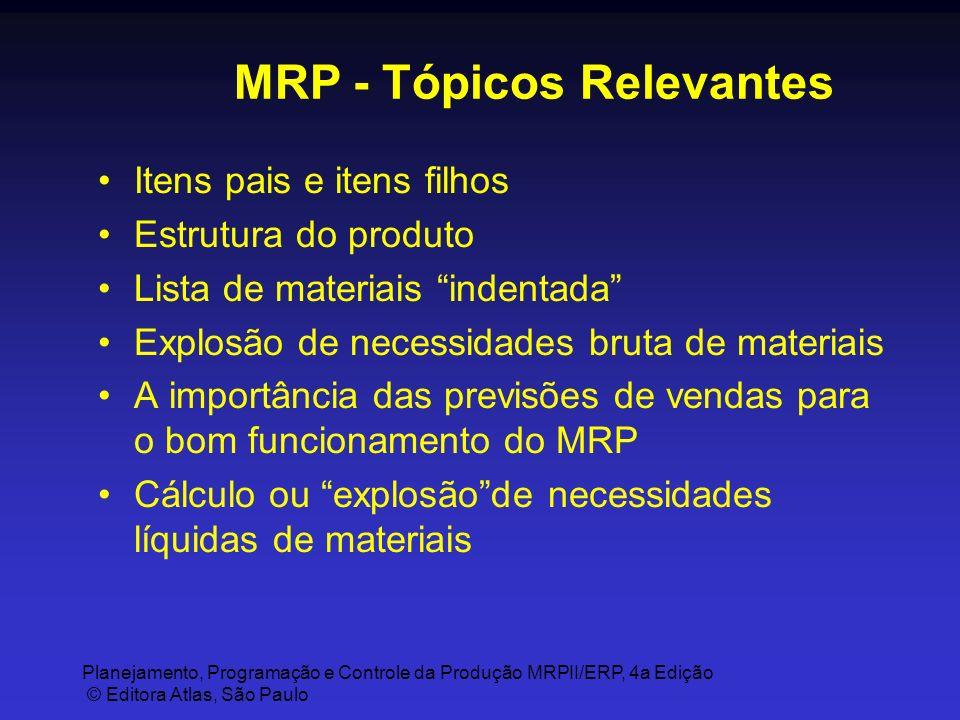 MRP - Tópicos Relevantes