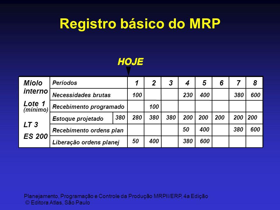 Registro básico do MRP HOJE Lote=1 LT = 3 ES 200 1 2 3 4 5 6 7 8 Miolo