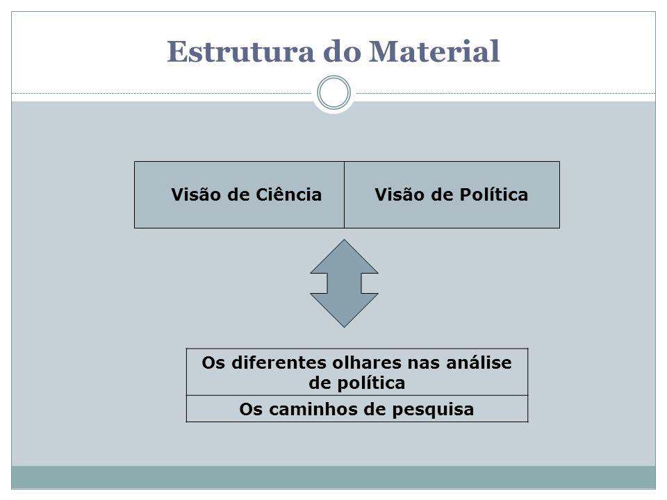 Os diferentes olhares nas análise de política Os caminhos de pesquisa