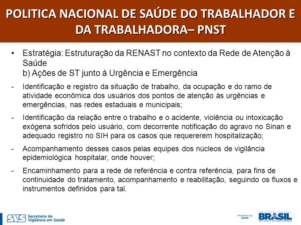 POLITICA NACIONAL DE SAÚDE DO TRABALHADOR E DA TRABALHADORA– PNST