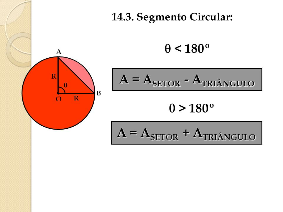  < 180º A = ASETOR - ATRIÂNGULO  > 180º
