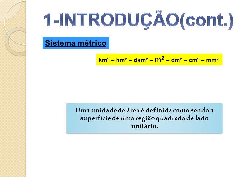 1-INTRODUÇÃO(cont.) Sistema métrico