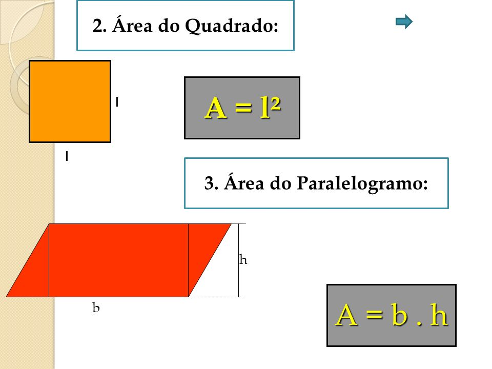 A = l² A = b . h 2. Área do Quadrado: 3. Área do Paralelogramo: l l h