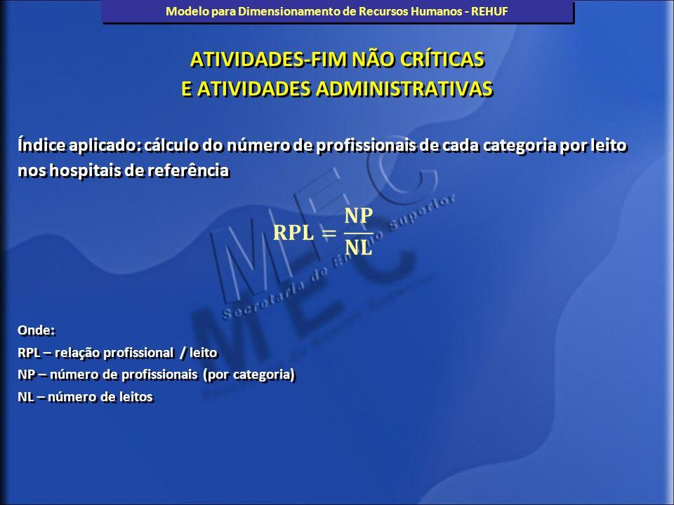ATIVIDADES-FIM NÃO CRÍTICAS E ATIVIDADES ADMINISTRATIVAS