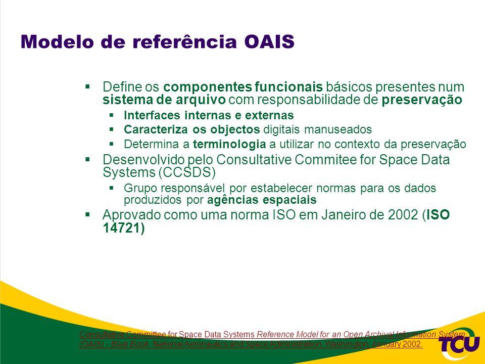Modelo de referência OAIS