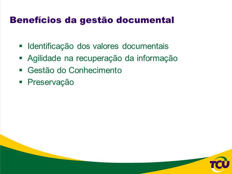 Benefícios da gestão documental