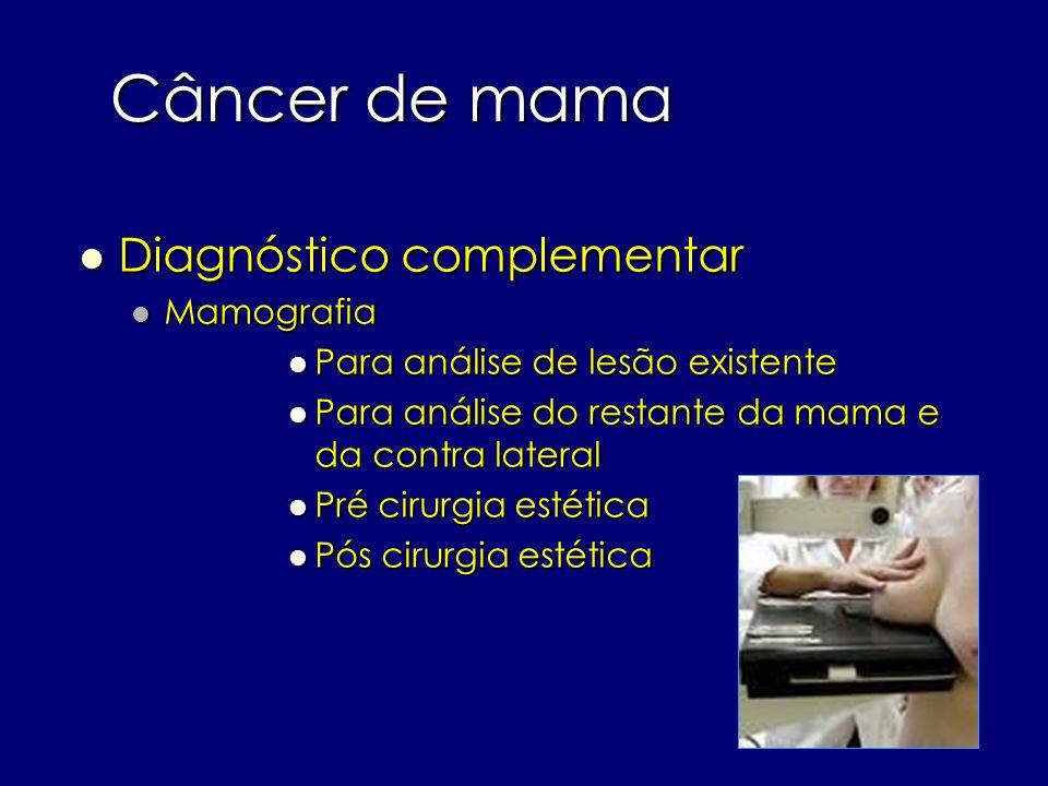 Câncer de mama Diagnóstico complementar Mamografia