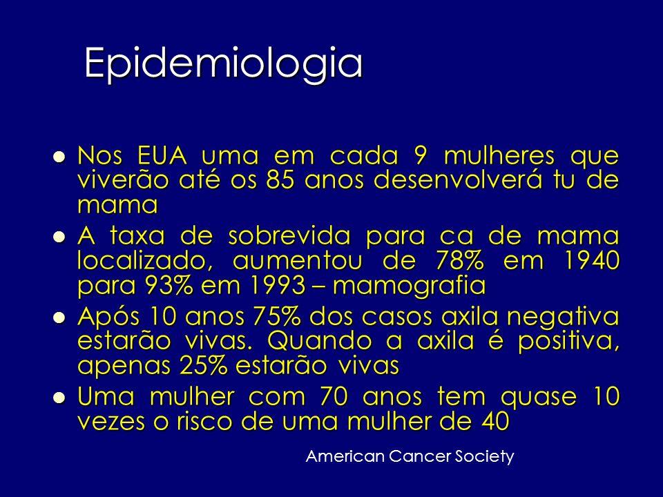 Epidemiologia Nos EUA uma em cada 9 mulheres que viverão até os 85 anos desenvolverá tu de mama.
