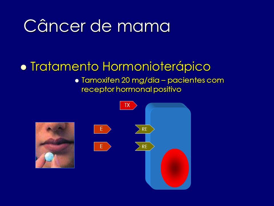 Câncer de mama Tratamento Hormonioterápico