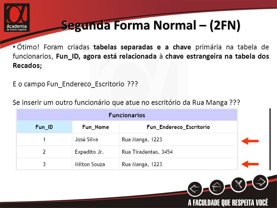 Segunda Forma Normal – (2FN)