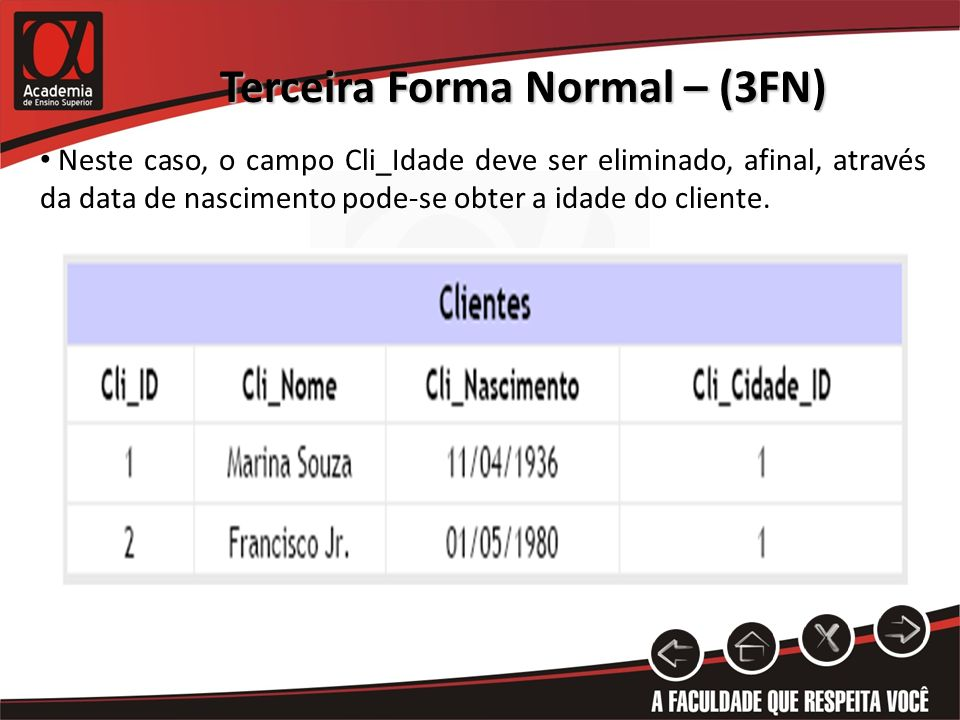 Terceira Forma Normal – (3FN)